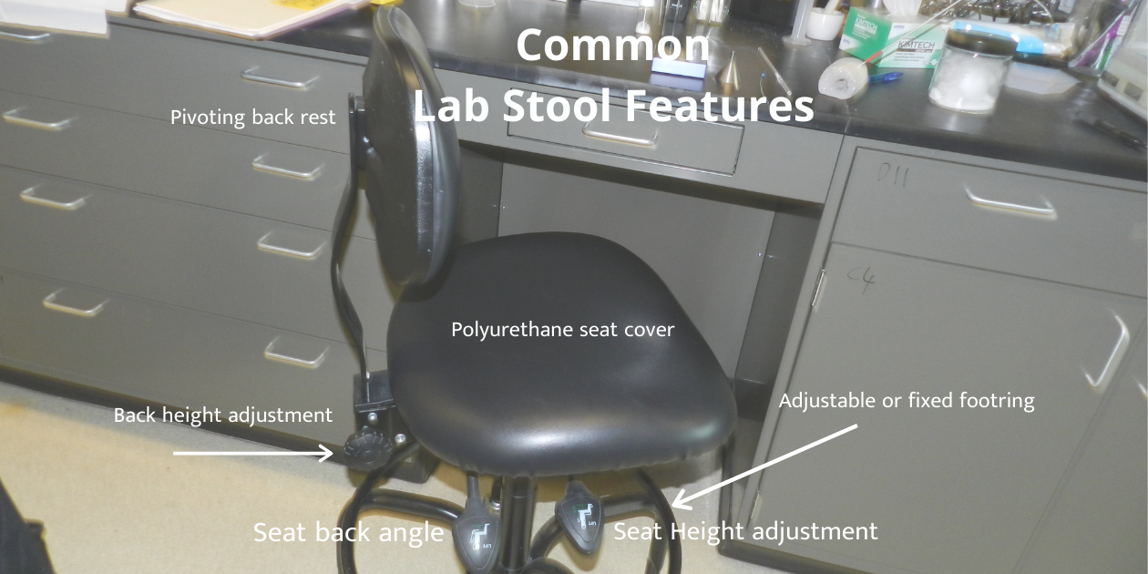Read: How to Select the Right Lab Stool For Your Scientists