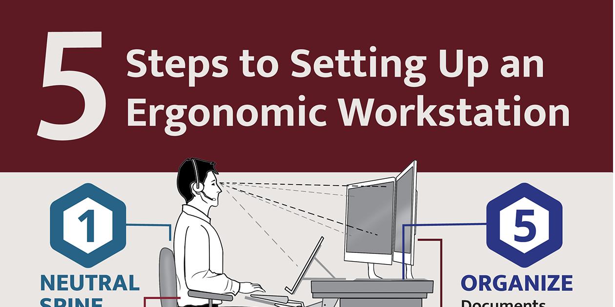 The Five Steps to Workstation Setup