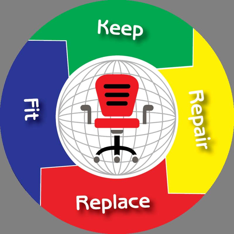 Chair Assessment System (CAS)®
