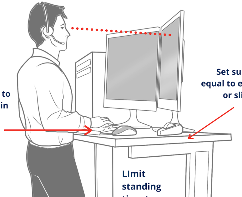 Read: Uncomfortable at Home? Consider a Standup Desk